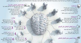 صورة اسرار العقل الباطن , اغرب اسرار العقل الباطن