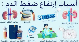 صورة اعراض مرض الضغط , اعراض الضغط المرتفع والمنخفض