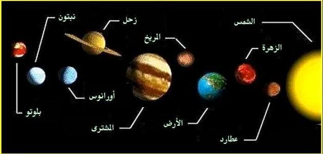 صورة صور لكواكب المجموعة الشمسية , المجموعة الشمسية كانك لم تراها ابدا من قبل