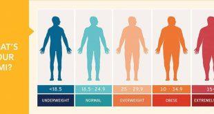 صورة قياس كتلة الجسم , تخسيس بطريقة سليمة