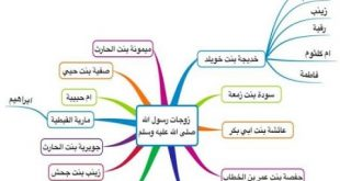 صورة اسماء اولاد النبي , محمد خاتم المرسلين
