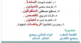 صورة المفعول به تمارين , قواعد نحوية في اللغة العربية