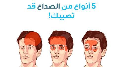 صورة اسباب وجع راس , علاج وجع الراس واسبابه