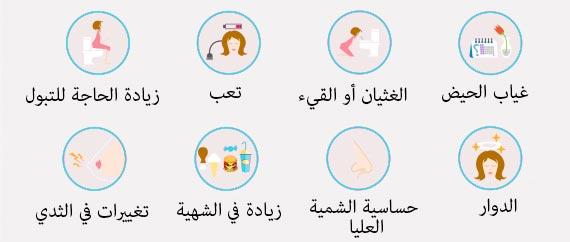 صورة اعراض الحمل بعد تاخر الدورة الشهرية , علامات الحمل المبكرة
