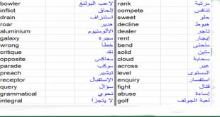 صورة كلمات اساسية في اللغة الانجليزية , تحدث الانجليزية و بطلاقة