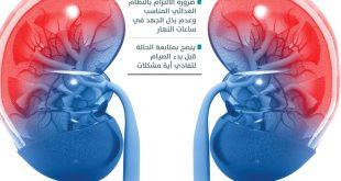 صورة علاج مرض الكلى , الاسباب والعلاج